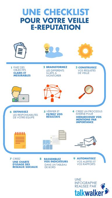 checklist e-réputation