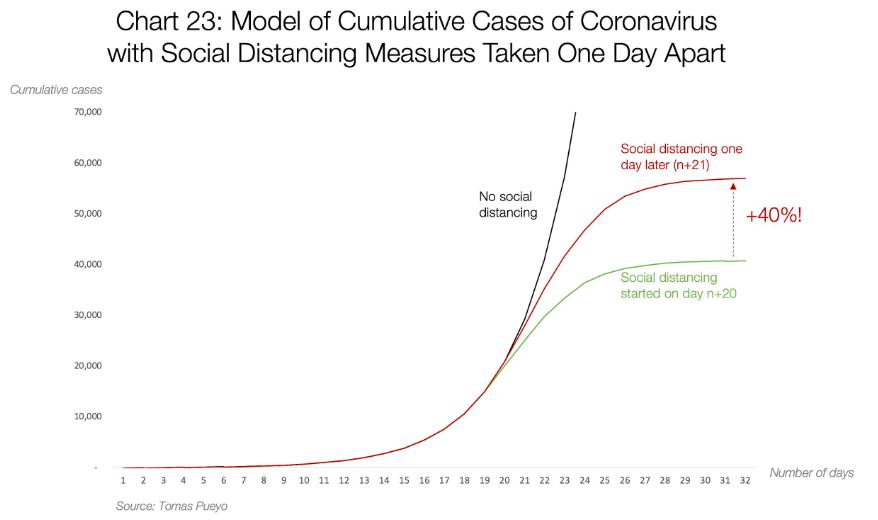 social-distancing-schema-coronavirus-confinement